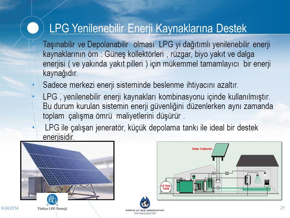 LPG Yenilenebilir Enerji Kaynaklarına Destek