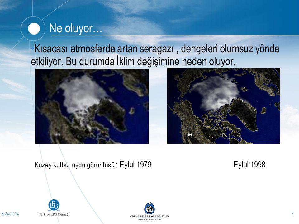 Ne oluyor… Kısacası atmosferde artan seragazı , dengeleri olumsuz yönde etkiliyor. Bu durumda İklim değişimine neden oluyor.