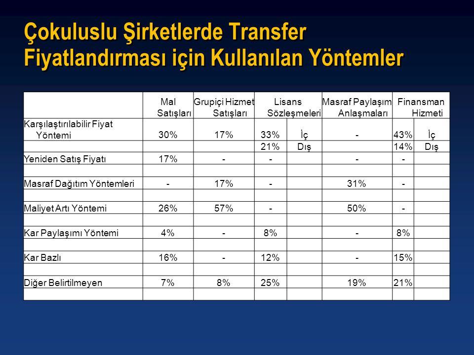 Çokuluslu Şirketlerde Transfer Fiyatlandırması için Kullanılan Yöntemler