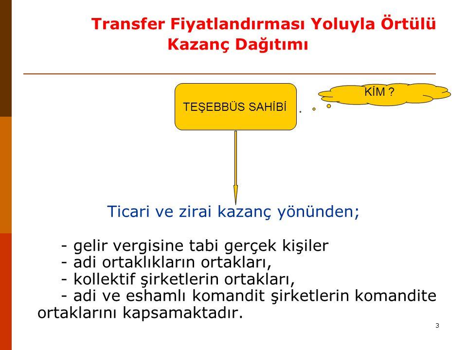 Transfer Fiyatlandırması Yoluyla Örtülü