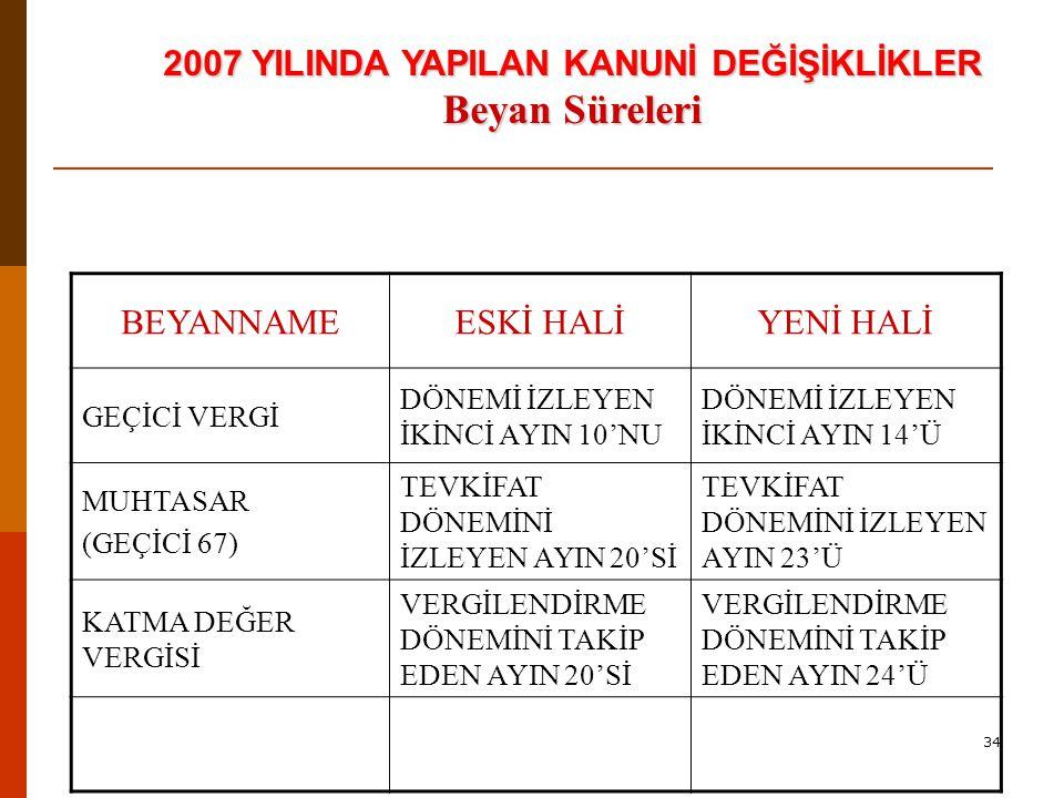 2007 YILINDA YAPILAN KANUNİ DEĞİŞİKLİKLER