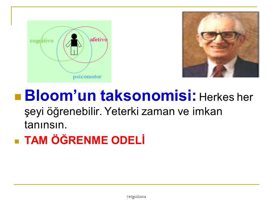 Bloom'un taksonomisi: Herkes her şeyi öğrenebilir
