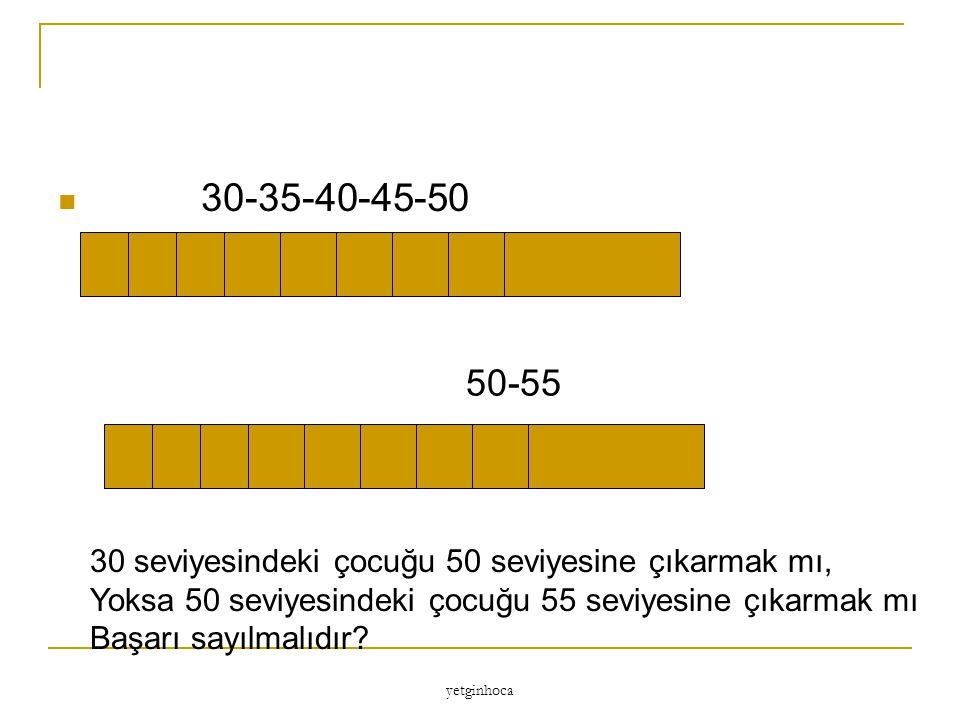30-35-40-45-50 50-55. 30 seviyesindeki çocuğu 50 seviyesine çıkarmak mı, Yoksa 50 seviyesindeki çocuğu 55 seviyesine çıkarmak mı.