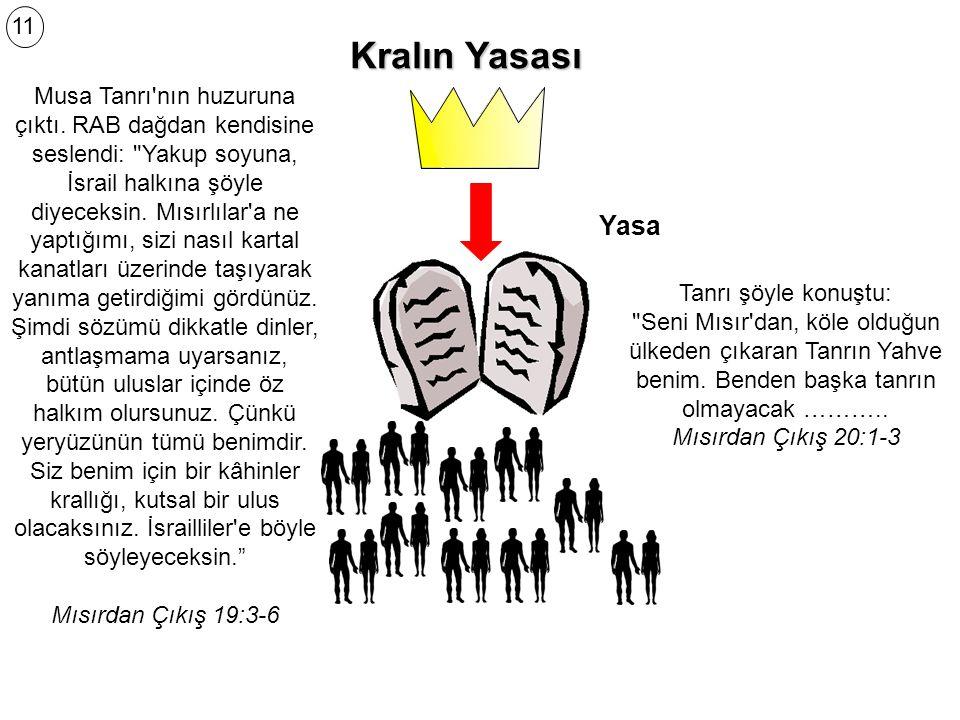 http://www.isamesih.org 03.04.2017. 11. Kralın Yasası.