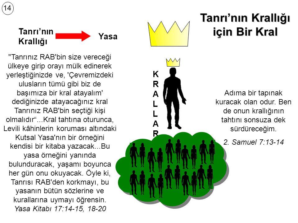 Tanrı'nın Krallığı için Bir Kral
