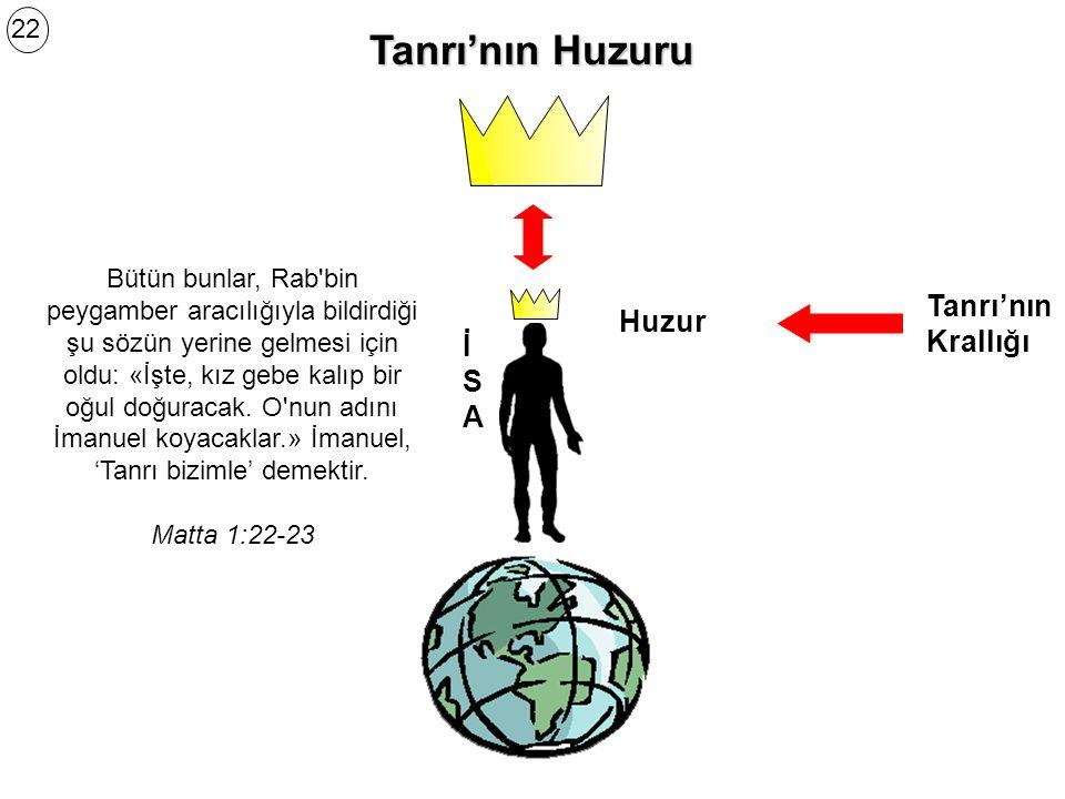 Tanrı'nın Huzuru Tanrı'nın Krallığı Huzur İ S A 22