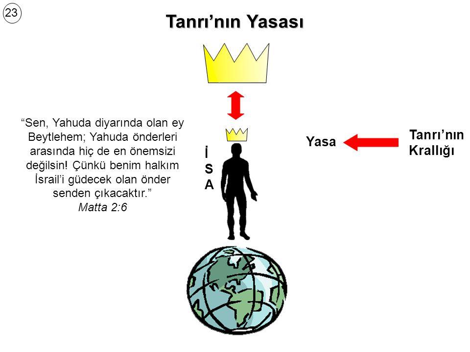 Tanrı'nın Yasası Tanrı'nın Krallığı Yasa İ S A 23