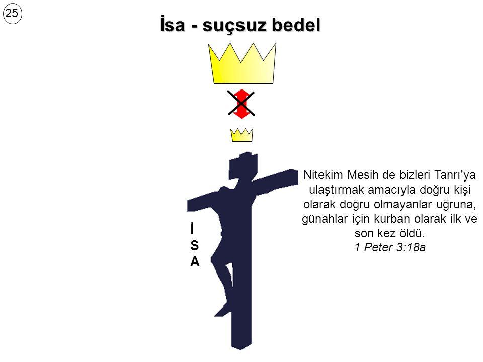 http://www.isamesih.org 03.04.2017. 25. İsa - suçsuz bedel.