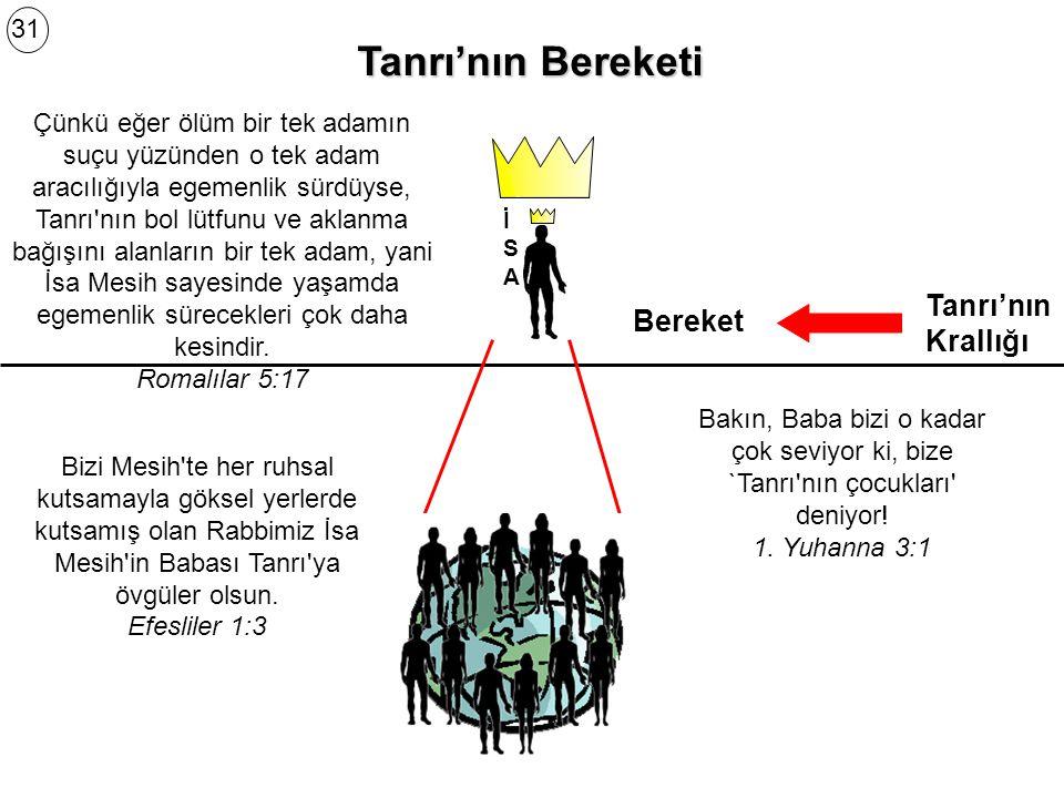 Tanrı'nın Bereketi Tanrı'nın Krallığı Bereket 31