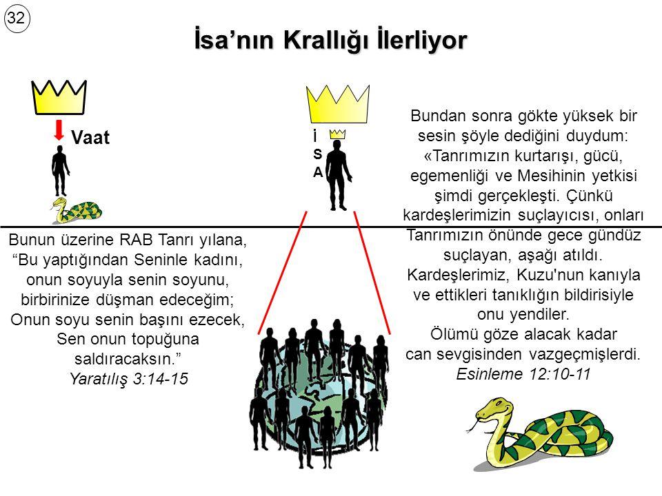 İsa'nın Krallığı İlerliyor