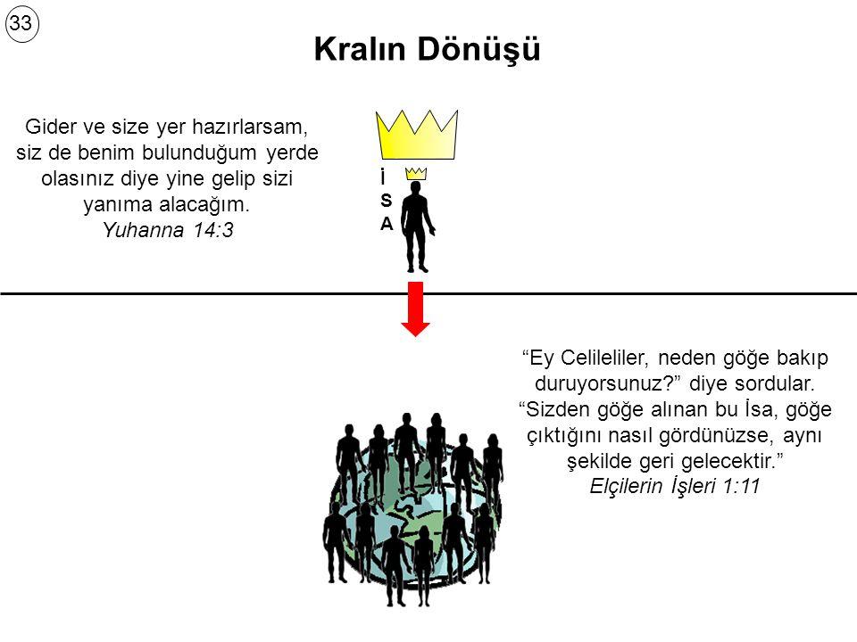 http://www.isamesih.org 03.04.2017. 33. Kralın Dönüşü.