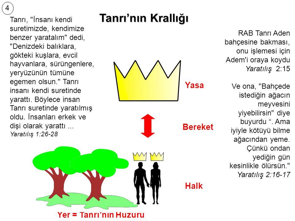 Tanrı'nın Krallığı Yasa Bereket Halk Yer = Tanrı'nın Huzuru 4