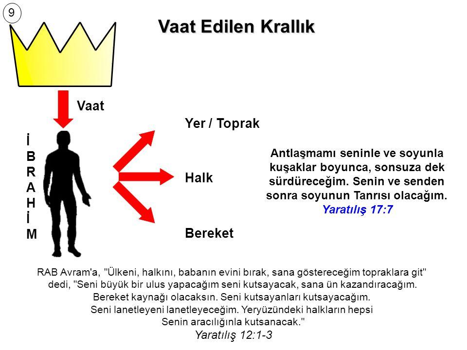 Vaat Edilen Krallık Vaat Yer / Toprak İ B R A H Halk M Bereket 9