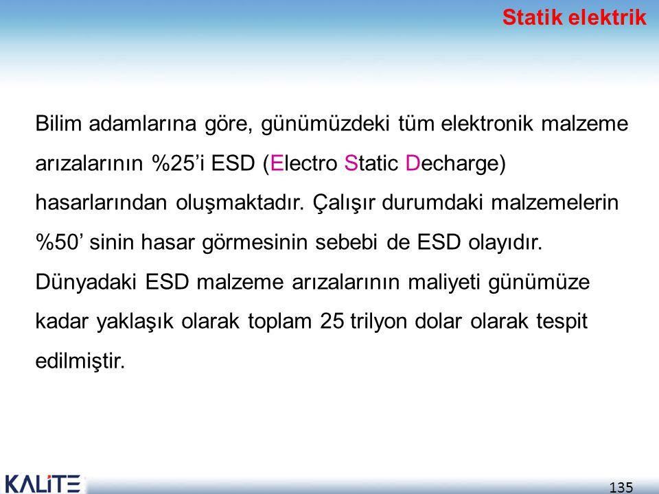 Statik elektrik