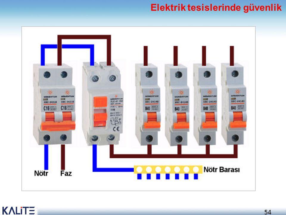Elektrik tesislerinde güvenlik