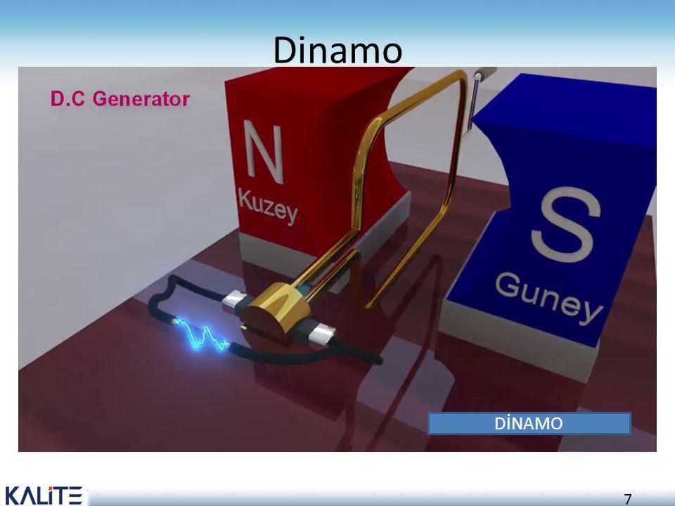 Dinamo DİNAMO