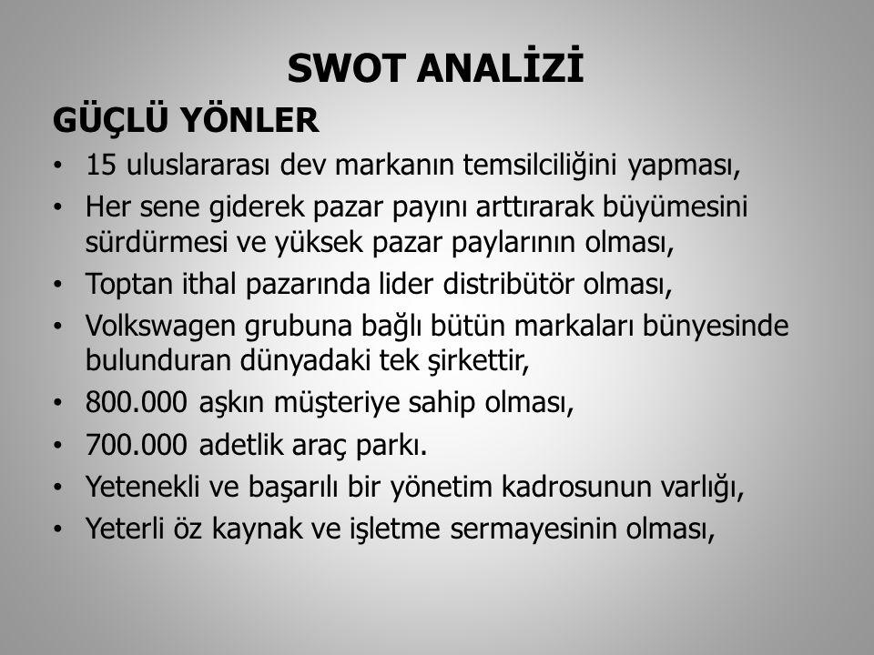 SWOT ANALİZİ GÜÇLÜ YÖNLER