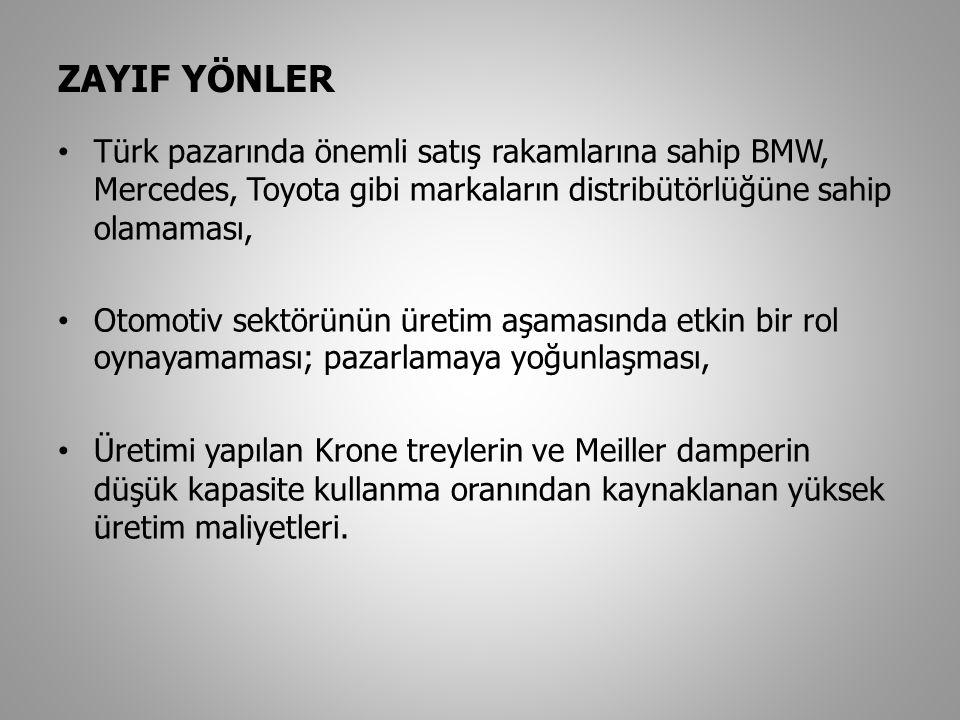 ZAYIF YÖNLER Türk pazarında önemli satış rakamlarına sahip BMW, Mercedes, Toyota gibi markaların distribütörlüğüne sahip olamaması,