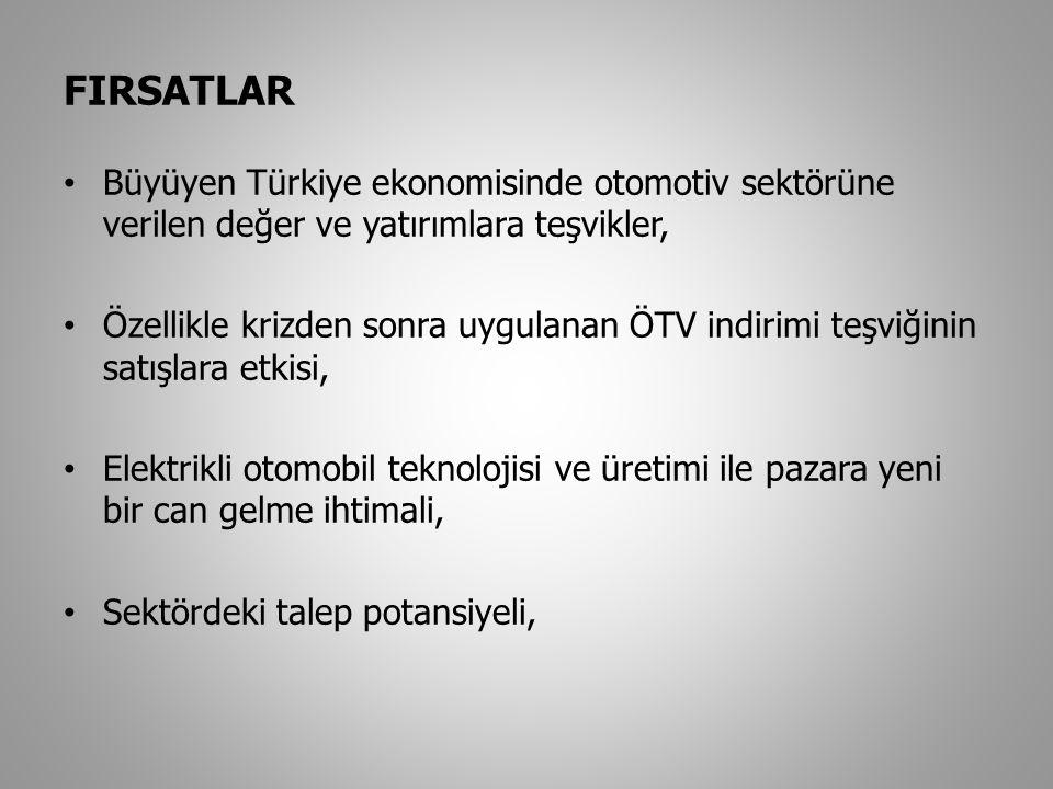 FIRSATLAR Büyüyen Türkiye ekonomisinde otomotiv sektörüne verilen değer ve yatırımlara teşvikler,