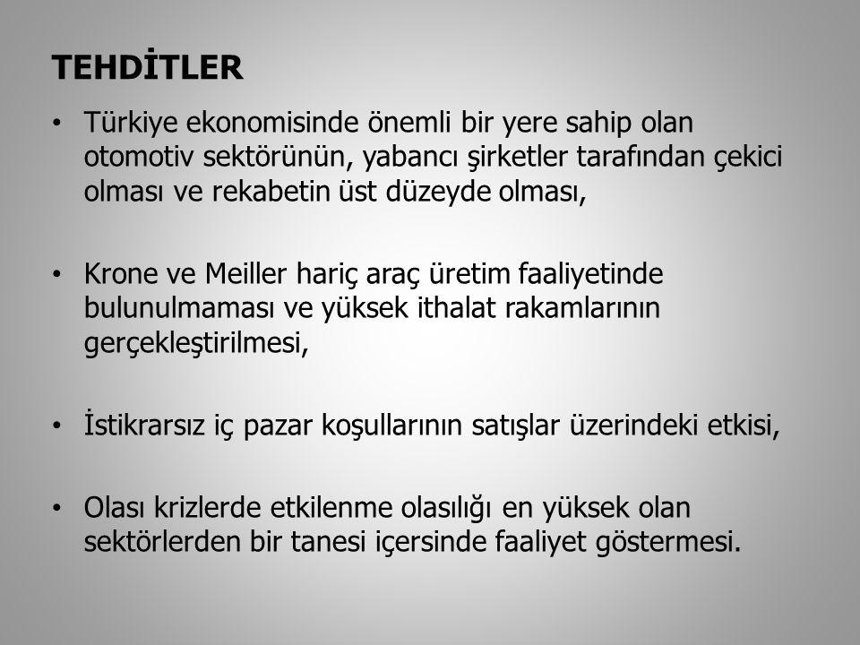 TEHDİTLER