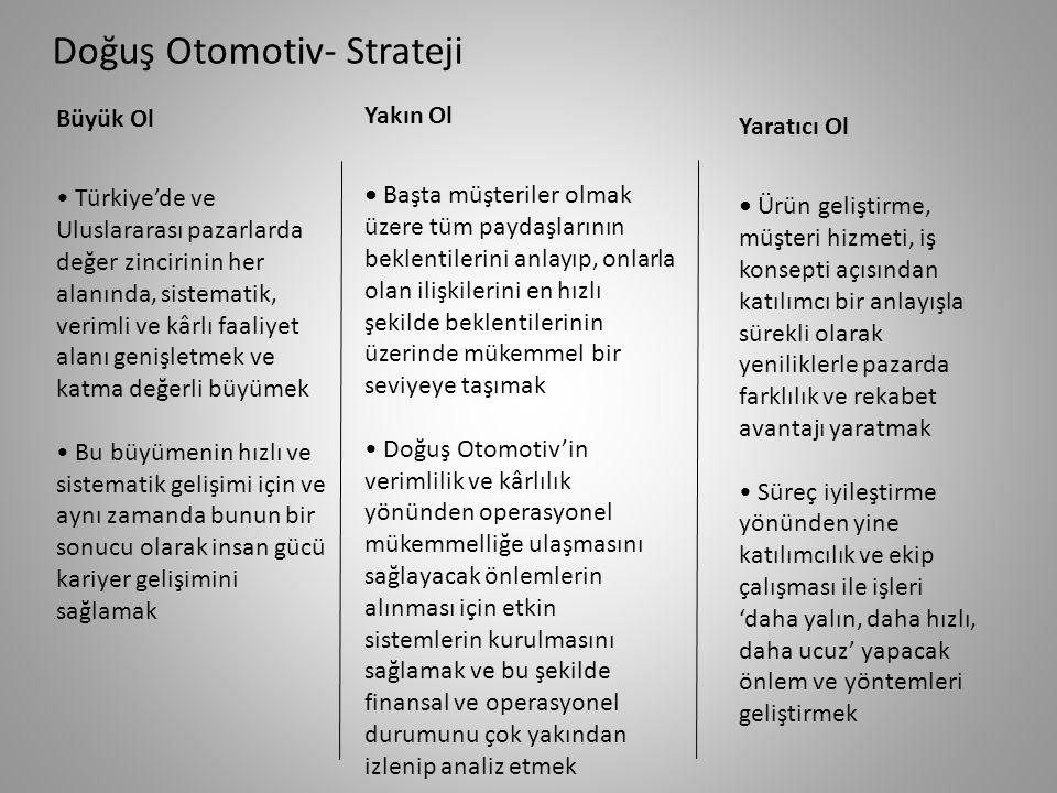 Doğuş Otomotiv- Strateji