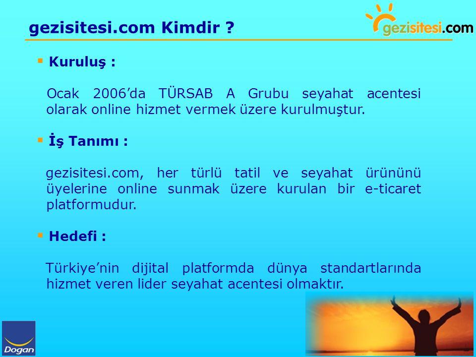 gezisitesi.com Kimdir Kuruluş :