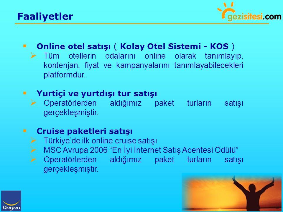 Faaliyetler Online otel satışı ( Kolay Otel Sistemi - KOS )