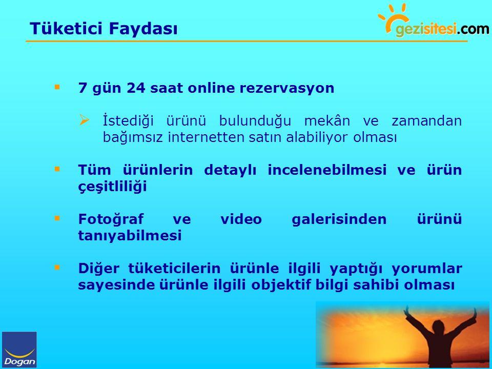Tüketici Faydası 7 gün 24 saat online rezervasyon
