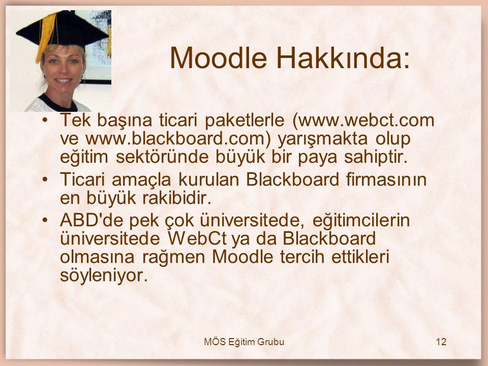 Moodle Hakkında: Tek başına ticari paketlerle (www.webct.com ve www.blackboard.com) yarışmakta olup eğitim sektöründe büyük bir paya sahiptir.