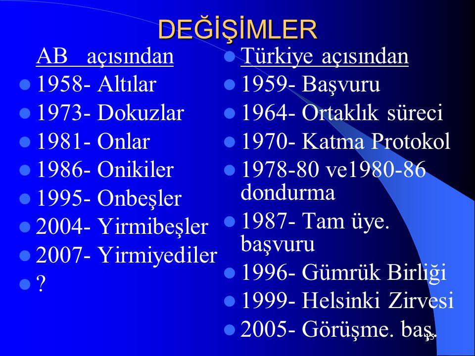 DEĞİŞİMLER 1958- Altılar 1973- Dokuzlar 1981- Onlar 1986- Onikiler