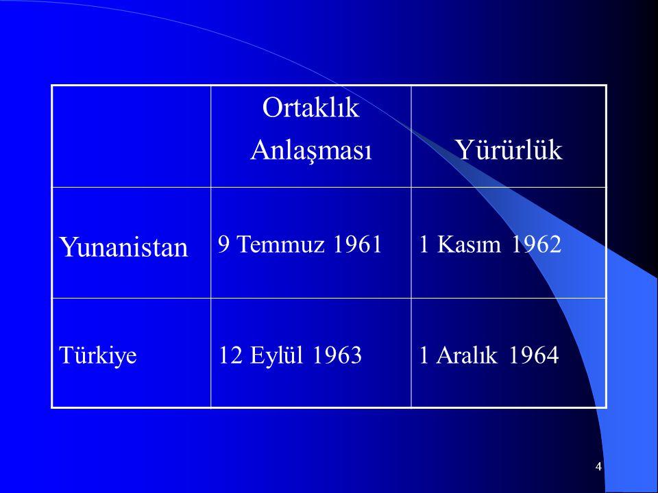 Ortaklık Anlaşması Yürürlük Yunanistan 9 Temmuz 1961 1 Kasım 1962