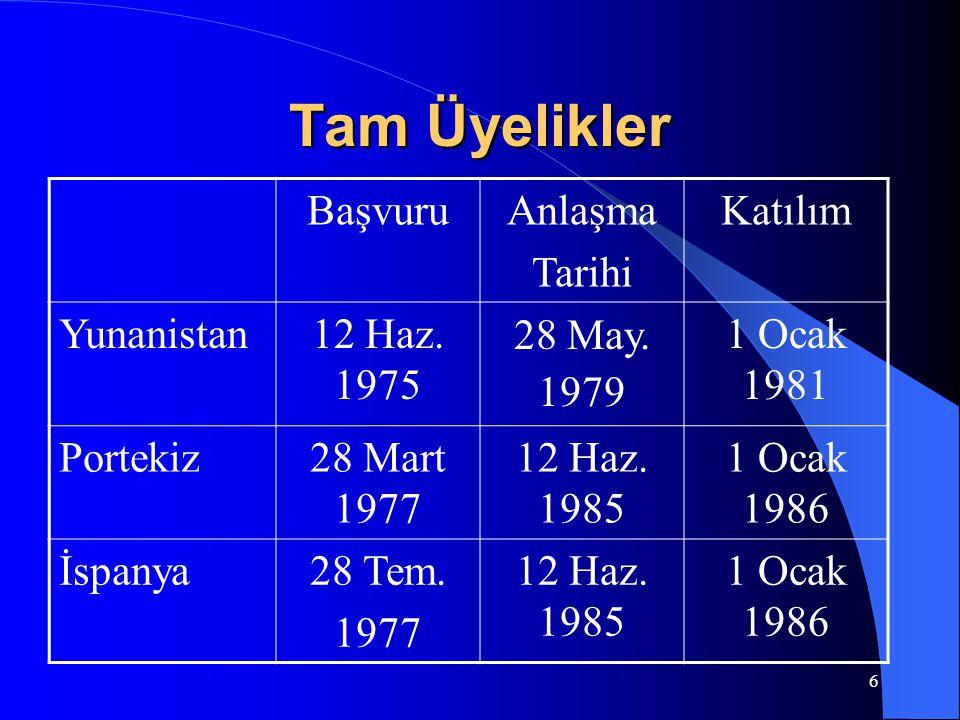 Tam Üyelikler Başvuru Anlaşma Tarihi Katılım Yunanistan 12 Haz. 1975