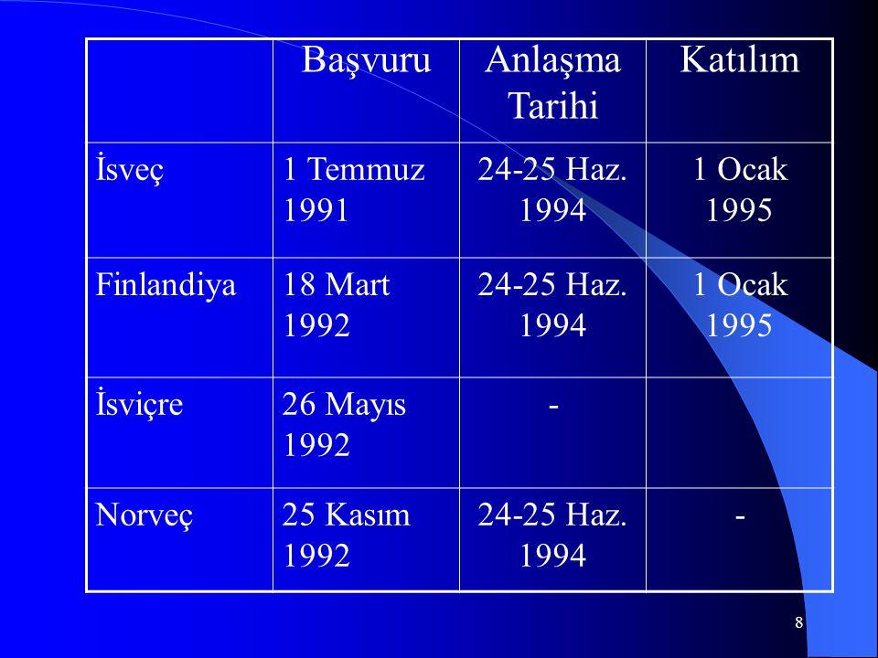 Başvuru Anlaşma Tarihi Katılım İsveç 1 Temmuz 1991 24-25 Haz. 1994
