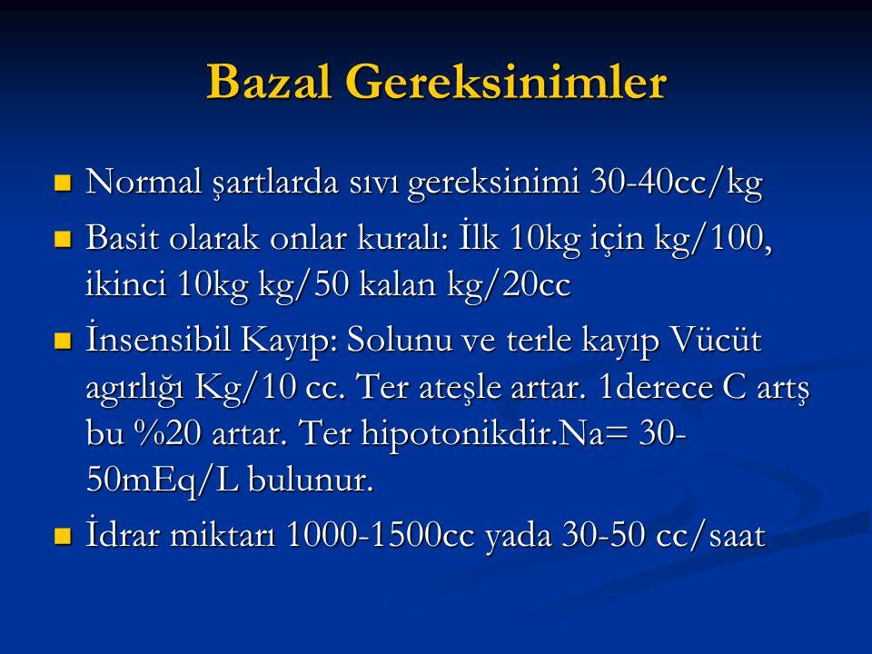 Bazal Gereksinimler Normal şartlarda sıvı gereksinimi 30-40cc/kg