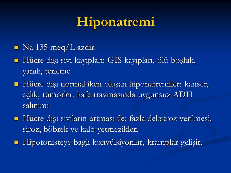 Hiponatremi Na 135 meq/L azdır.