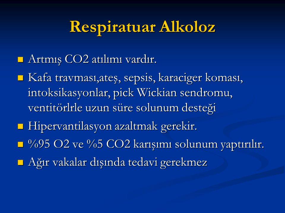 Respiratuar Alkoloz Artmış CO2 atılımı vardır.