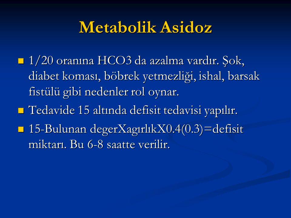 Metabolik Asidoz 1/20 oranına HCO3 da azalma vardır. Şok, diabet koması, böbrek yetmezliği, ishal, barsak fistülü gibi nedenler rol oynar.
