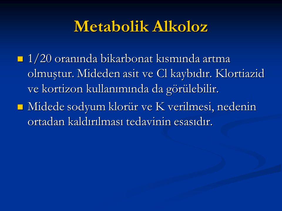 Metabolik Alkoloz 1/20 oranında bikarbonat kısmında artma olmuştur. Mideden asit ve Cl kaybıdır. Klortiazid ve kortizon kullanımında da görülebilir.
