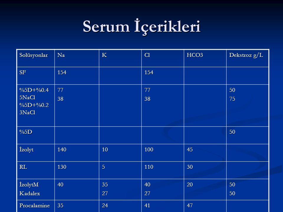 Serum İçerikleri Solüsyonlar Na K Cl HCO3 Dekstroz g/L SF 154