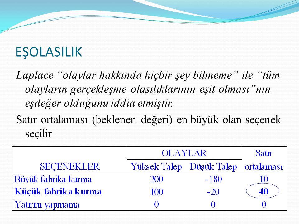 EŞOLASILIK