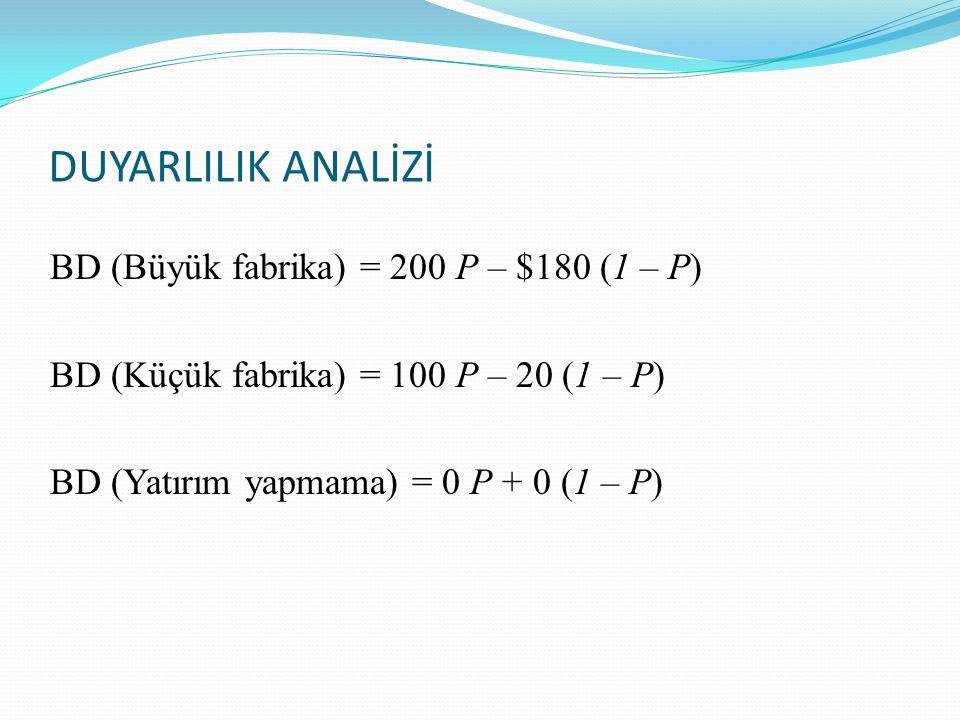DUYARLILIK ANALİZİ BD (Büyük fabrika) = 200 P – $180 (1 – P)