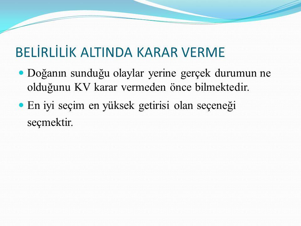 BELİRLİLİK ALTINDA KARAR VERME