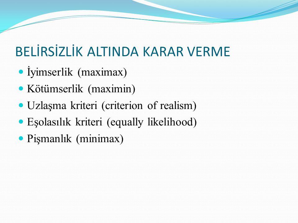 BELİRSİZLİK ALTINDA KARAR VERME