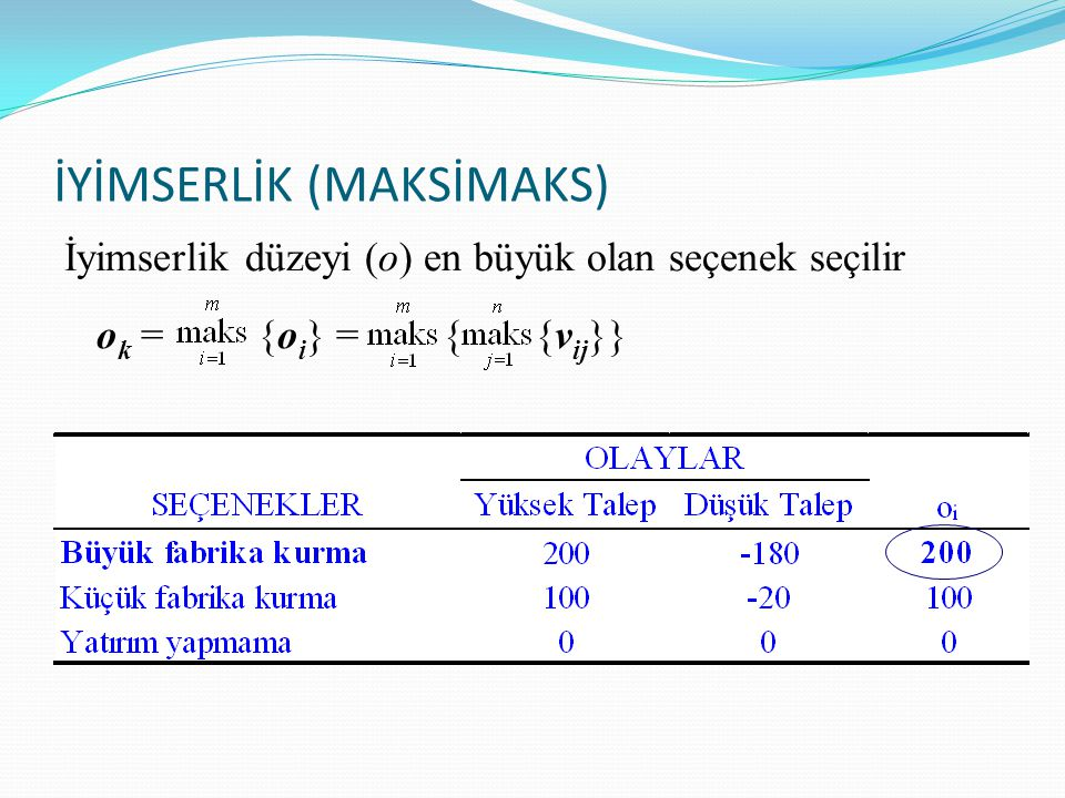 İYİMSERLİK (MAKSİMAKS)