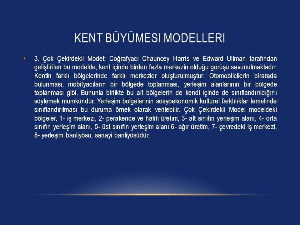 Kent Büyümesi Modelleri