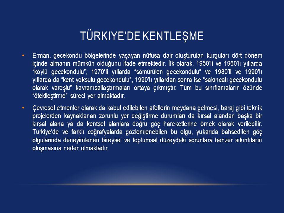 Türkiye'de Kentleşme