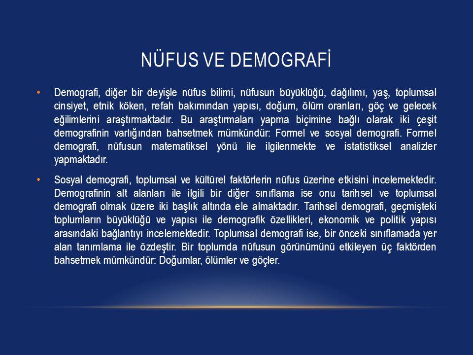 NÜFUS VE DEMOGRAFİ