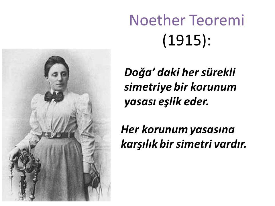 Noether Teoremi (1915): Doğa' daki her sürekli simetriye bir korunum yasası eşlik eder.