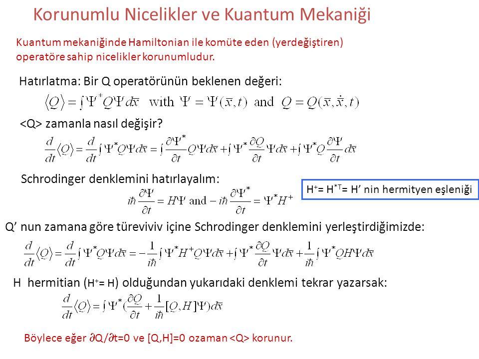 Korunumlu Nicelikler ve Kuantum Mekaniği