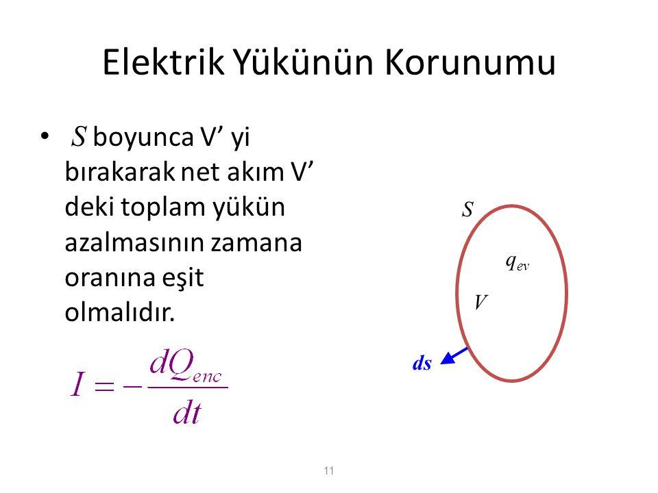 Elektrik Yükünün Korunumu